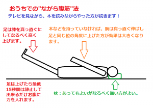Nagara-fukkin